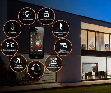 технологии умного дома для пожилых