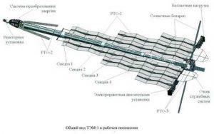 схема ядерного тягача